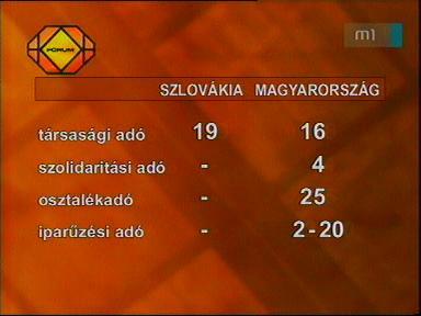 Adónemek Szlovákiában és Magyarországon