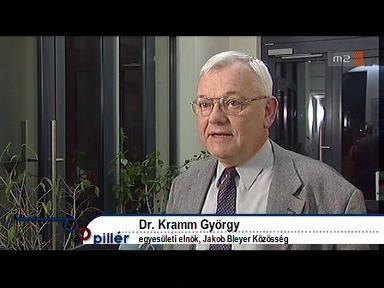 Dr. Kramm György, egyesületi elnök, Jakob Bleyer Közösség